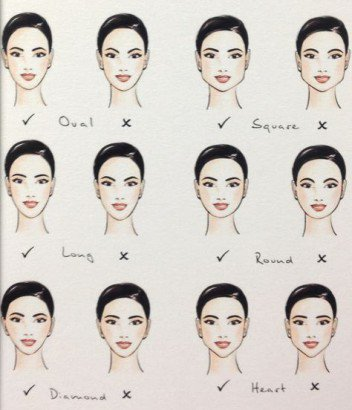 eyebrow shapes for round face